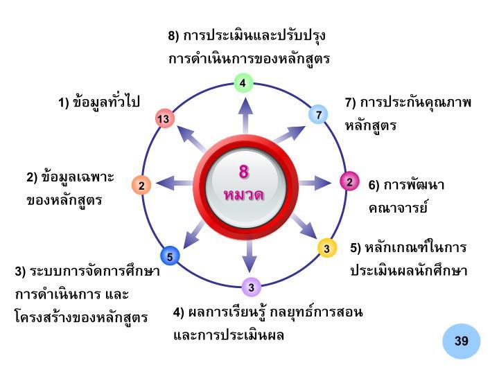8) การประเมินและปรับปรุง