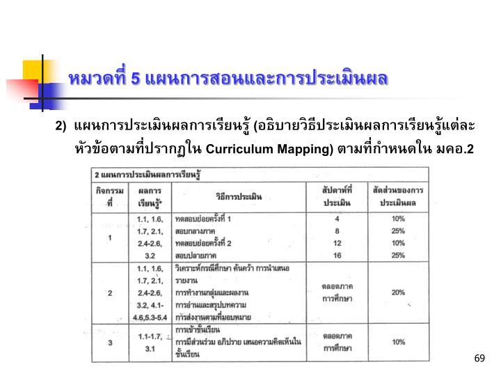 หมวดที่ 5 แผนการสอนและการประเมินผล