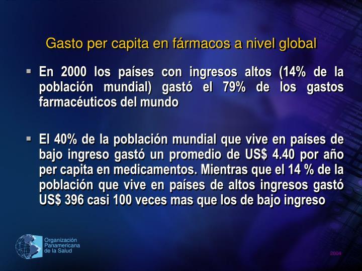Gasto per capita en fármacos a nivel global