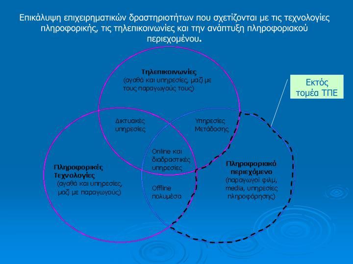 Επικάλυψη επιχειρηματικών δραστηριοτήτων που σχετίζονται με τις τεχνολογίες πληροφορικής, τις τηλεπικοινωνίες και την ανάπτυξη πληροφοριακού περιεχομένου