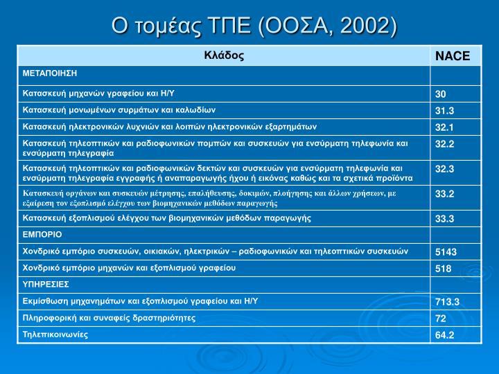 Ο τομέας ΤΠΕ (ΟΟΣΑ, 2002)