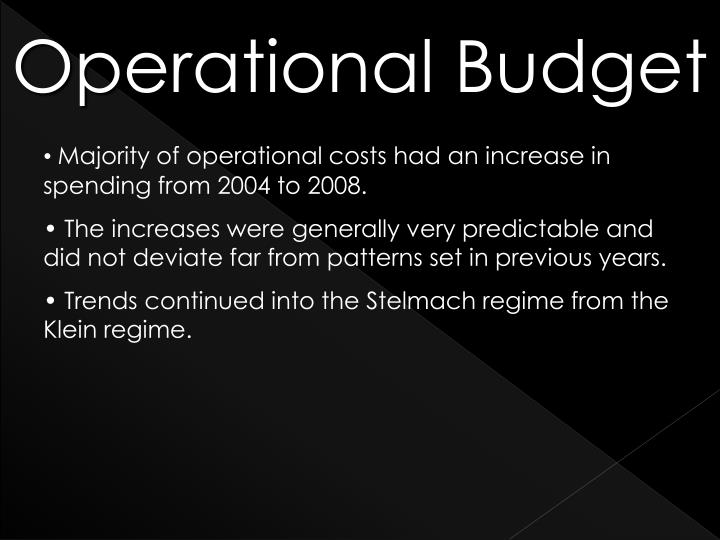 Operational Budget