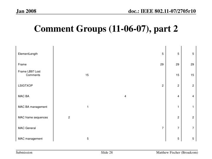 Comment Groups (11-06-07), part 2