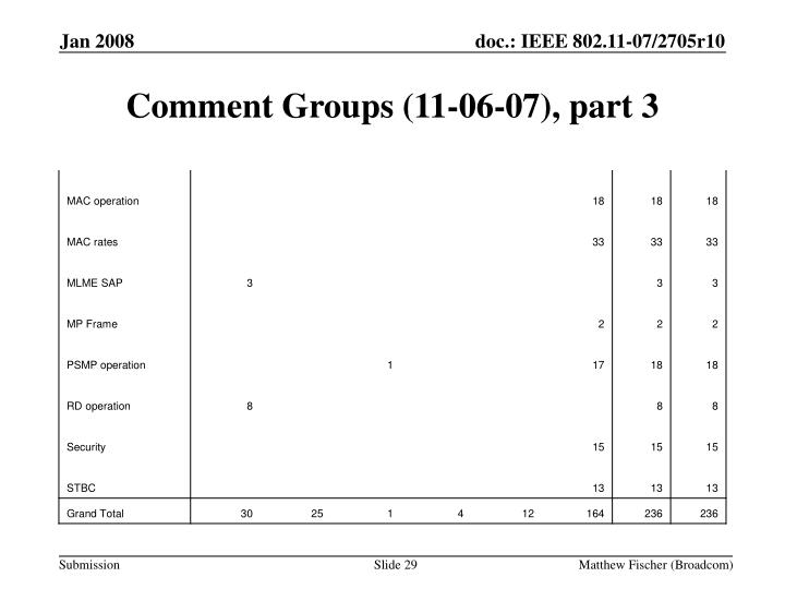Comment Groups (11-06-07), part 3