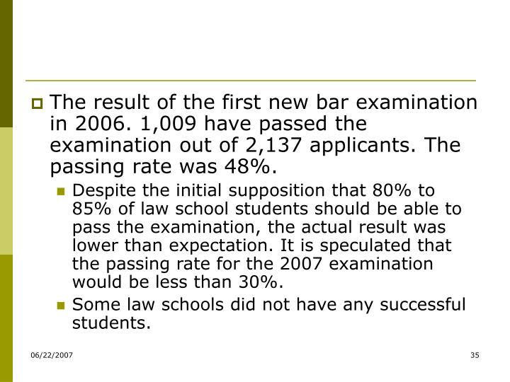The result of the first new bar examination in 2006. 1,009 have passed the examination out of 2,137 applicants. The passing rate was 48%.