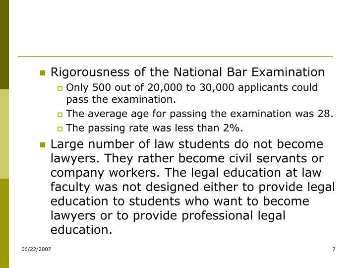 Rigorousness of the National Bar Examination