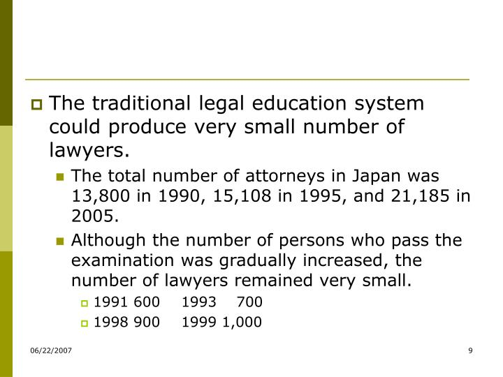 The traditional legal education system could produce very small number of lawyers.