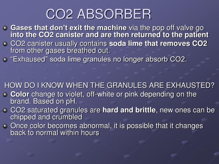 CO2 ABSORBER
