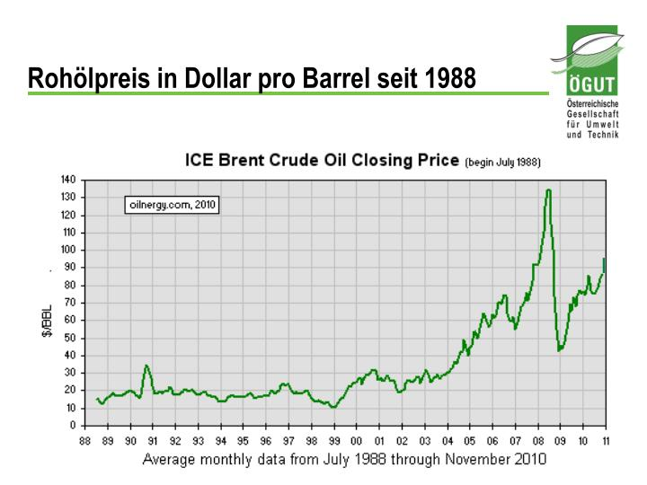 19/09/· Steigt der Rohölpreis auf dem Weltmarkt über Dollar pro Barrel, dann investieren die Förderfirmen in neue Ausrüstung. Davon profitiert auch die Firma Ben.