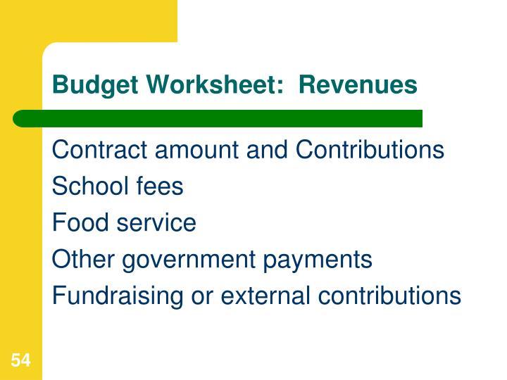 Budget Worksheet:  Revenues