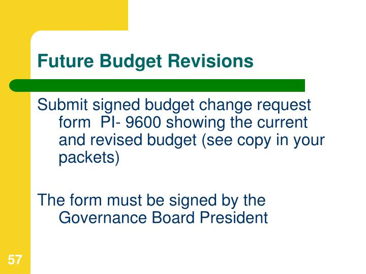 Future Budget Revisions