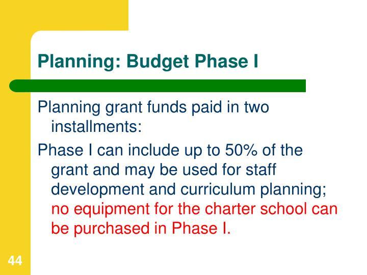 Planning: Budget Phase I