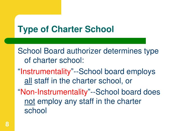 Type of Charter School