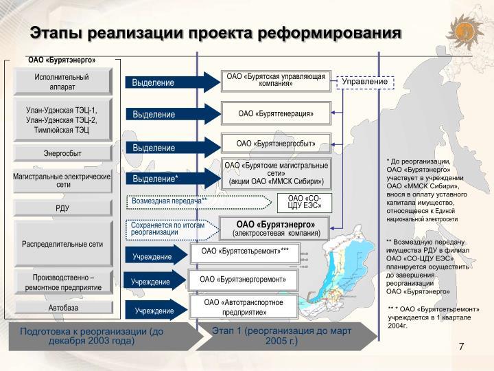 ОАО«Бурятская управляющая компания»