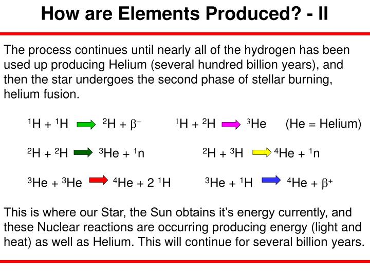 How are Elements Produced? - II
