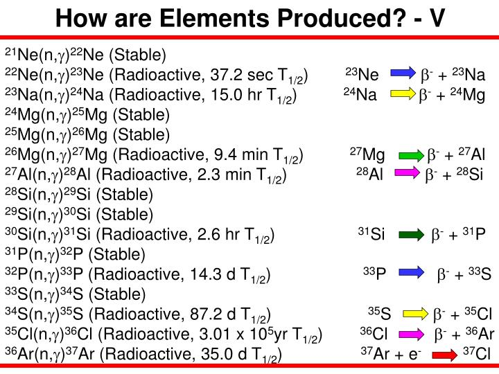 How are Elements Produced? - V