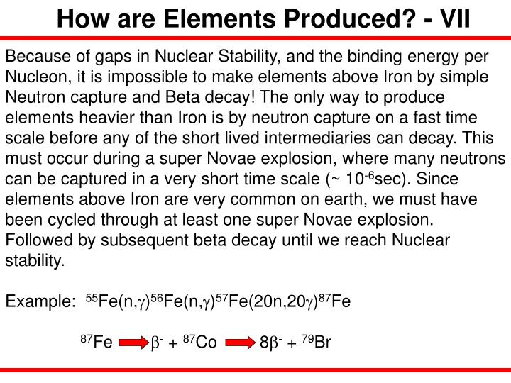 How are Elements Produced? - VII