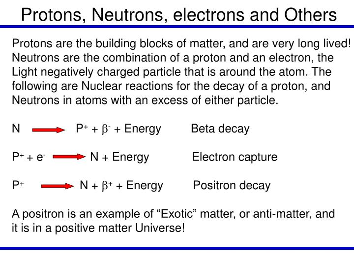 Protons, Neutrons, electrons and Others