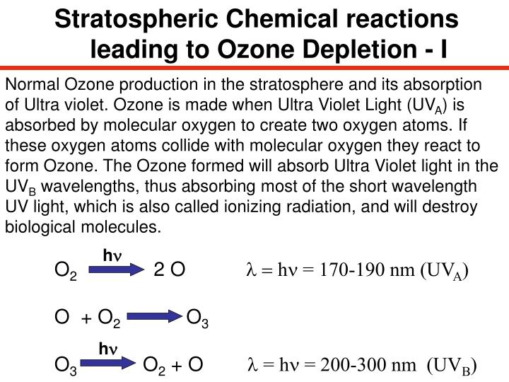 Stratospheric Chemical reactions