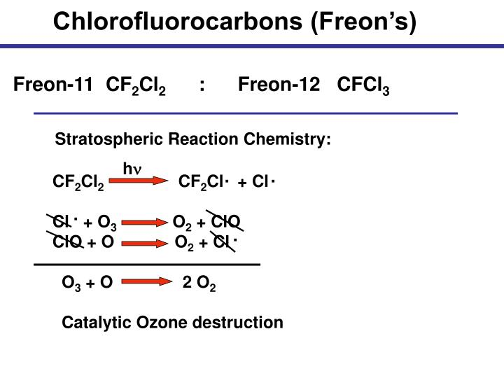 Chlorofluorocarbons (Freon's)