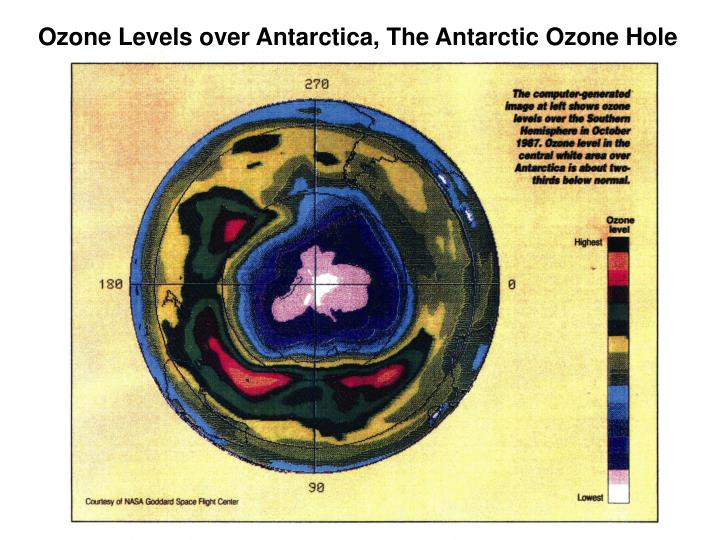 Ozone Levels over Antarctica, The Antarctic Ozone Hole