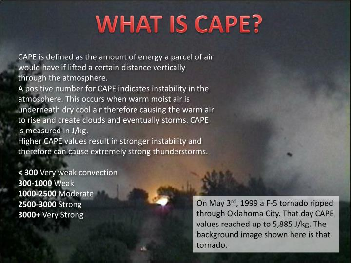 WHAT IS CAPE?