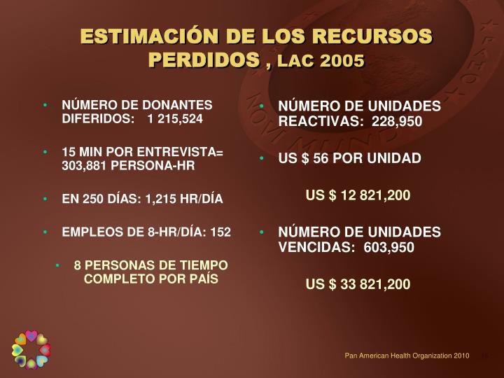 NÚMERO DE DONANTES DIFERIDOS: 1 215,524