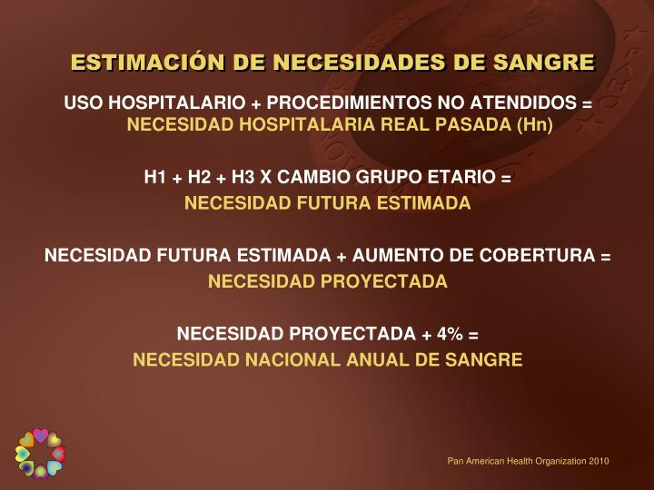 ESTIMACIÓN DE NECESIDADES DE SANGRE