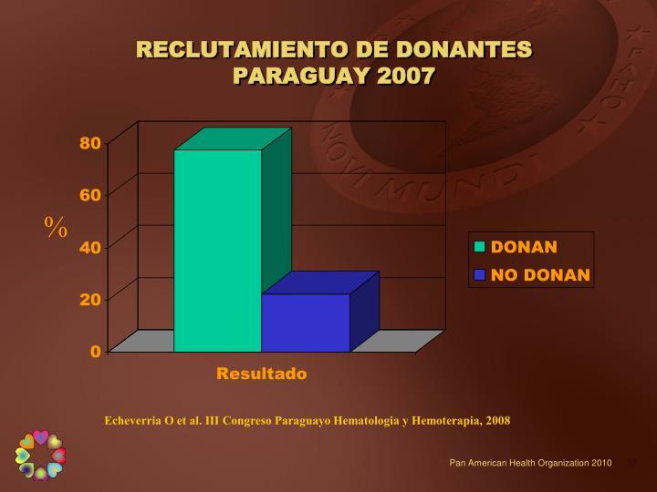 RECLUTAMIENTO DE DONANTES