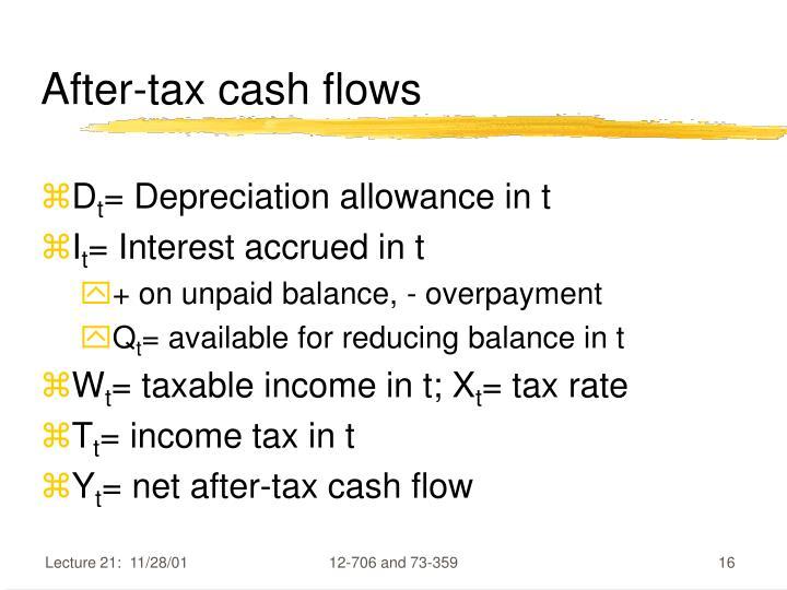 After-tax cash flows