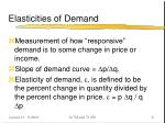 elasticities of demand