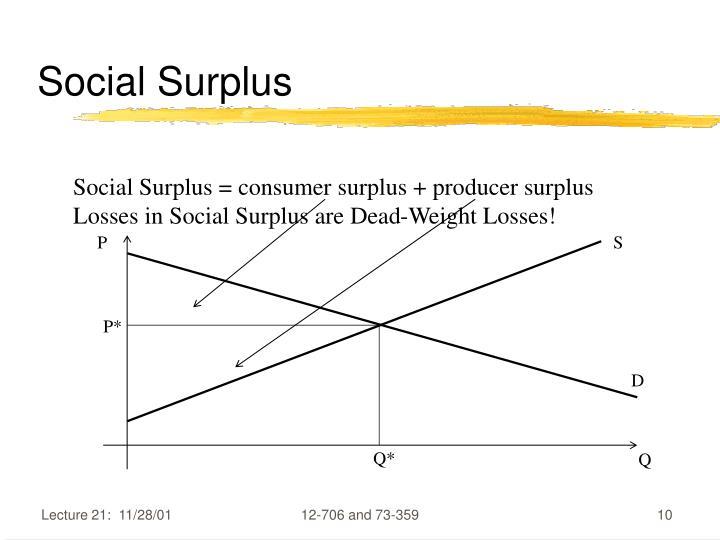 Social Surplus = consumer surplus + producer surplus