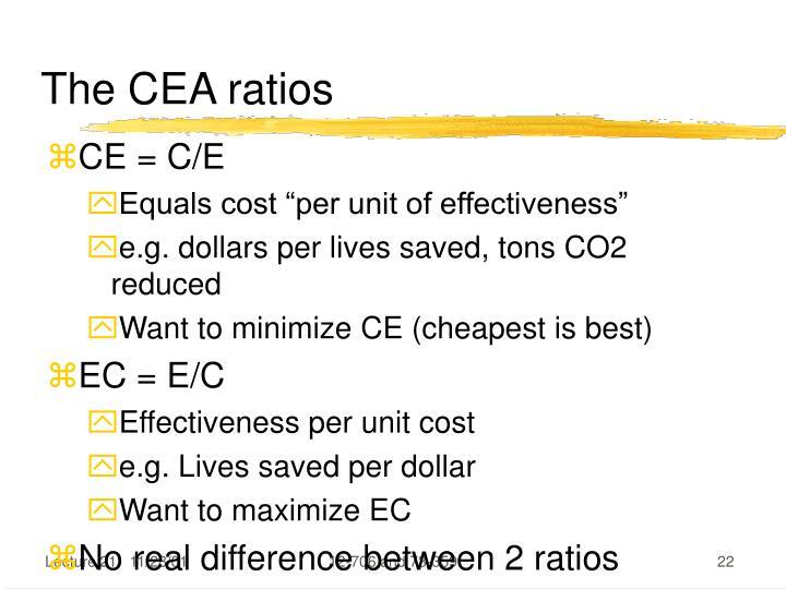 The CEA ratios