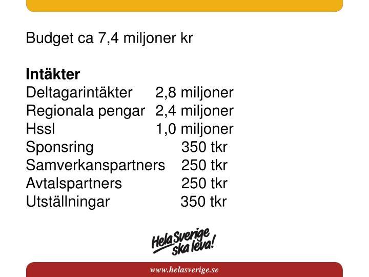 Budget ca 7,4 miljoner kr