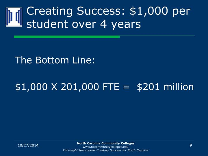 Creating Success: $1,000 per student over 4 years