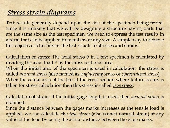 Stress strain diagrams