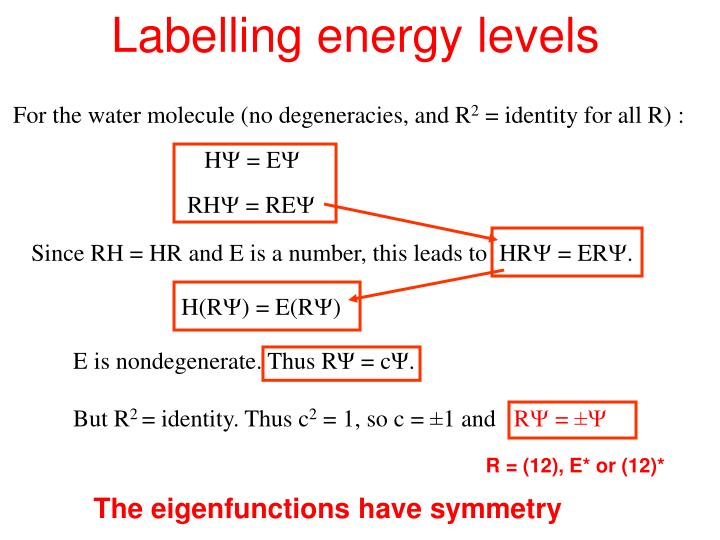 Labelling energy levels