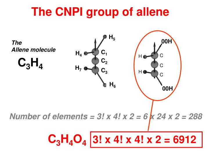 The CNPI group of allene
