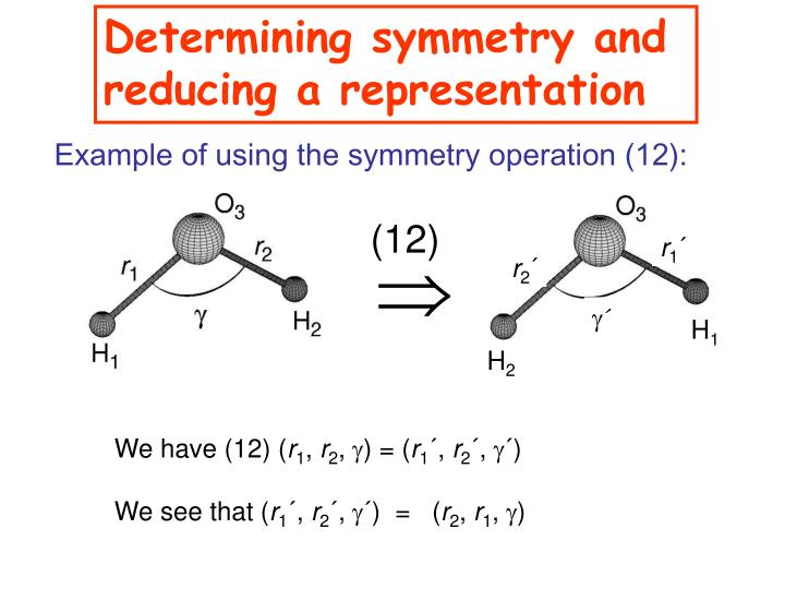 Determining symmetry and