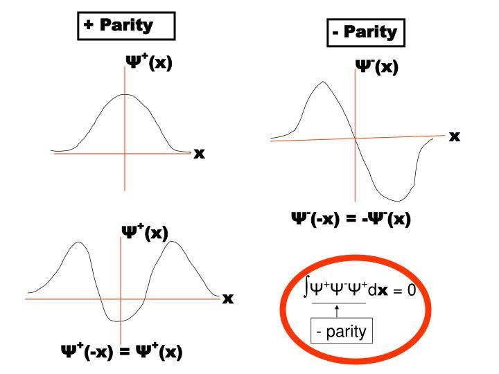 + Parity