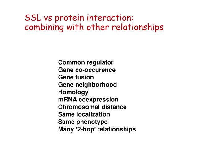 SSL vs protein interaction: