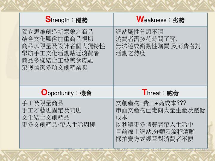 賣手藝也賣創意, 精選台灣各地的手工創意商品