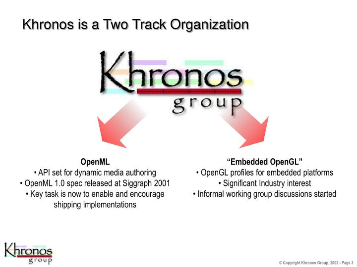 Khronos is a two track organization