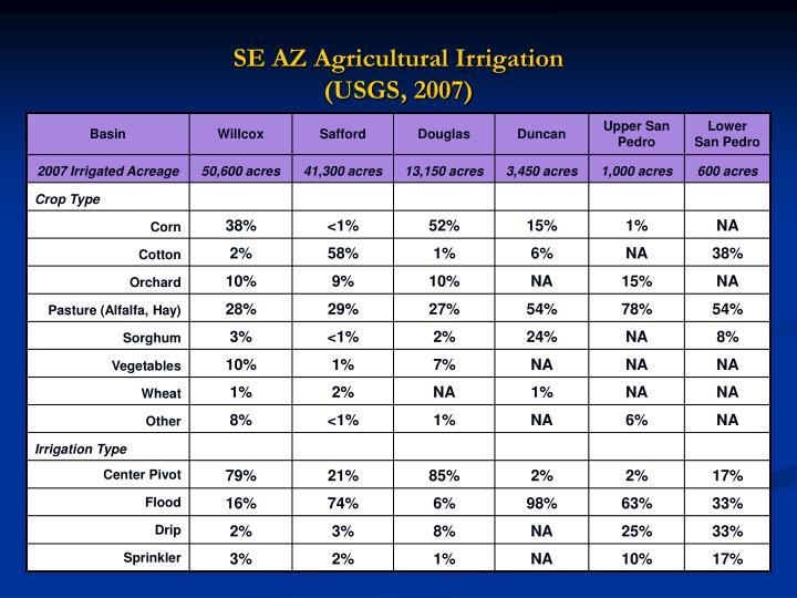 SE AZ Agricultural Irrigation