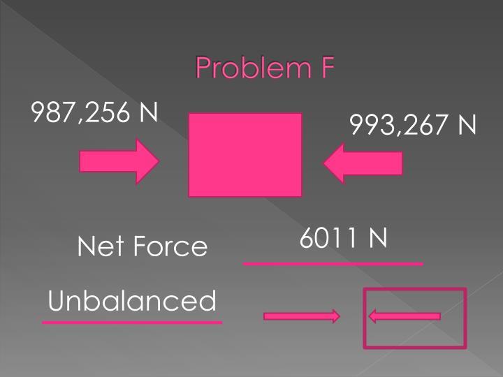 Problem F