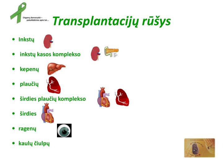Transplantacijų rūšys