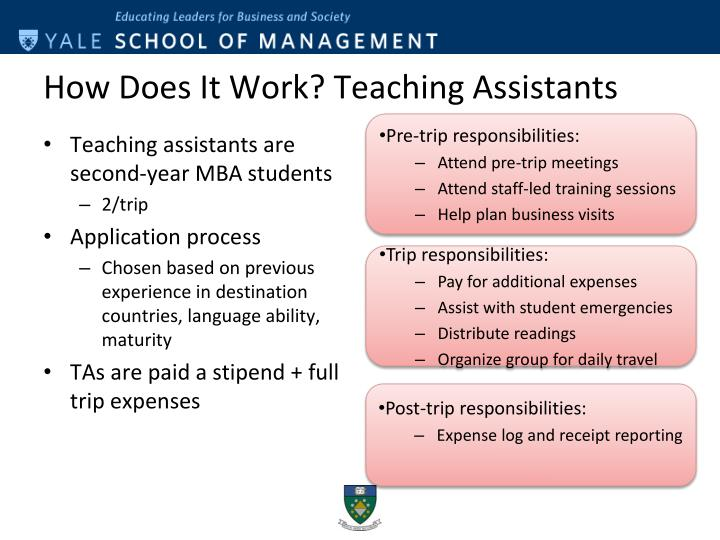 Teaching assistants are second-year MBA students