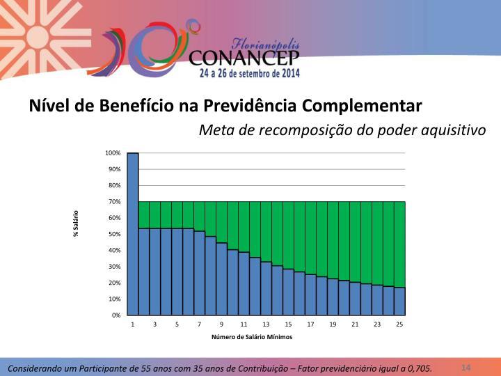 Nível de Benefício na Previdência Complementar