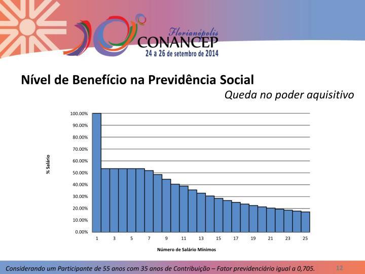 Nível de Benefício na Previdência Social