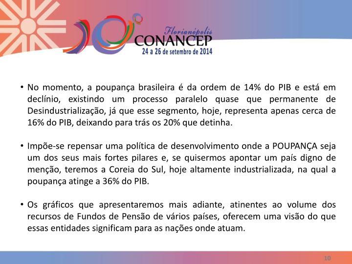 No momento, a poupança brasileira é da ordem de 14% do PIB e está em declínio, existindo um processo paralelo quase que permanente de Desindustrialização, já que esse segmento, hoje, representa apenas cerca de 16% do PIB, deixando para trás os 20% que detinha.